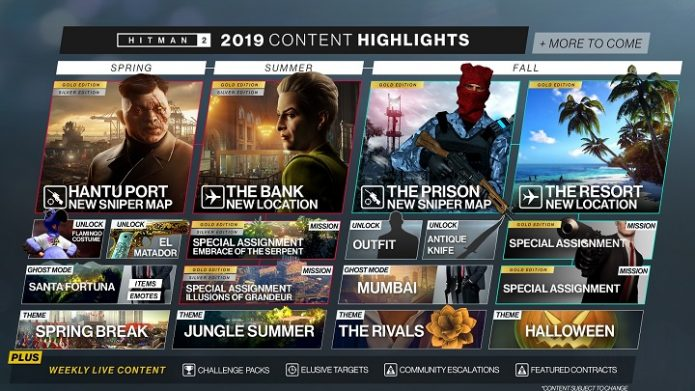 Hitman 2 Content Highlights 2019