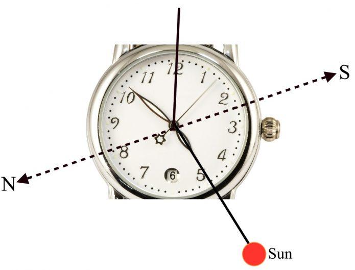 Наручные часы как компас