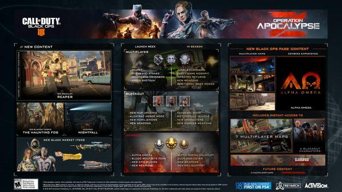 CoD Black Ops 4 Apocalypse Z
